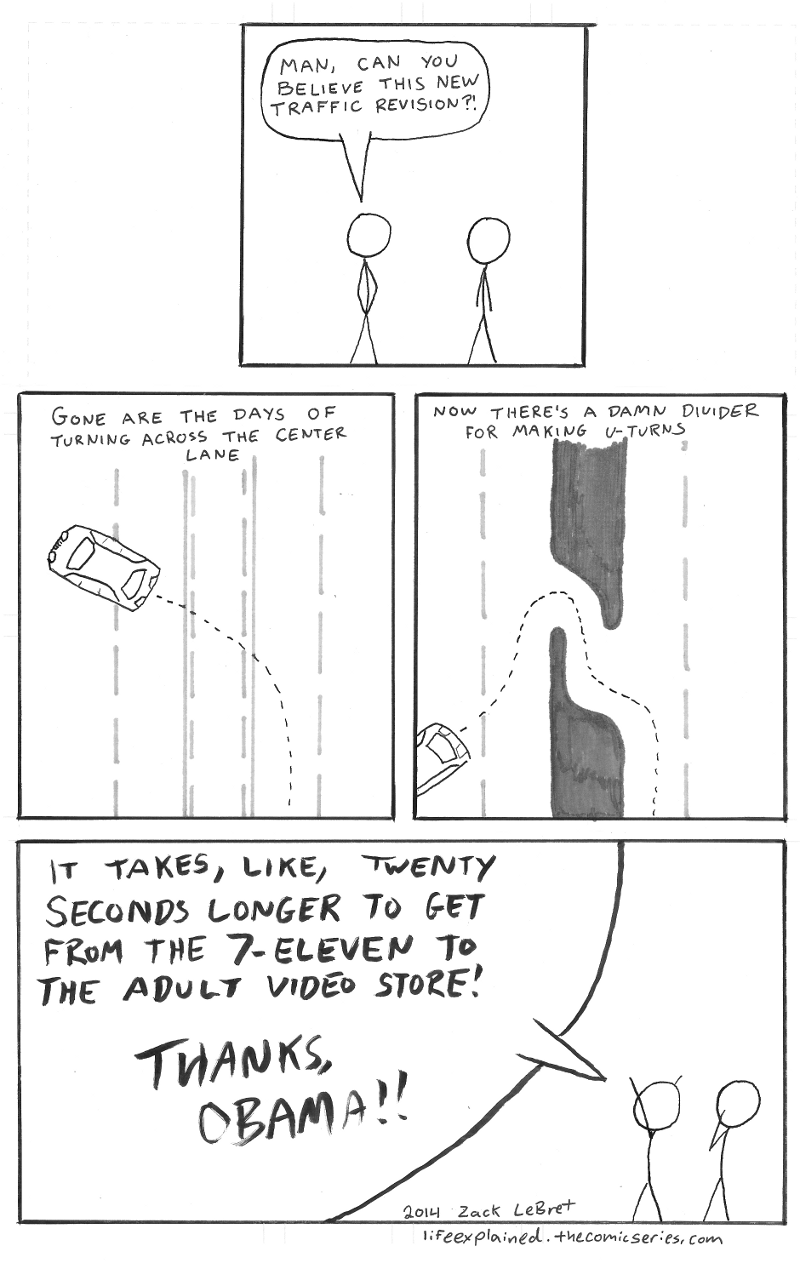 Traffic Revision